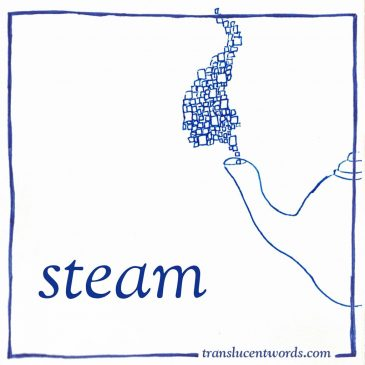 "One-Word Journal Prompts: ""Steam"""